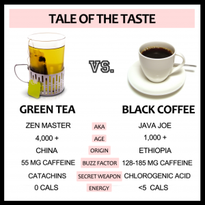 GreenTeaCoffee_Infographic_3